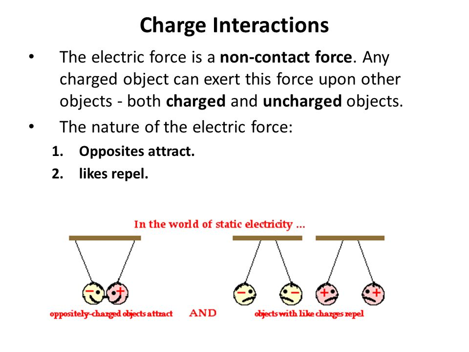 PHYSICS - Static Electricity