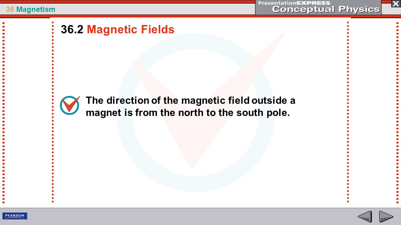36.2 Magnetic Fields The direction of the magnetic field outside a magnet is from the north to the south pole.