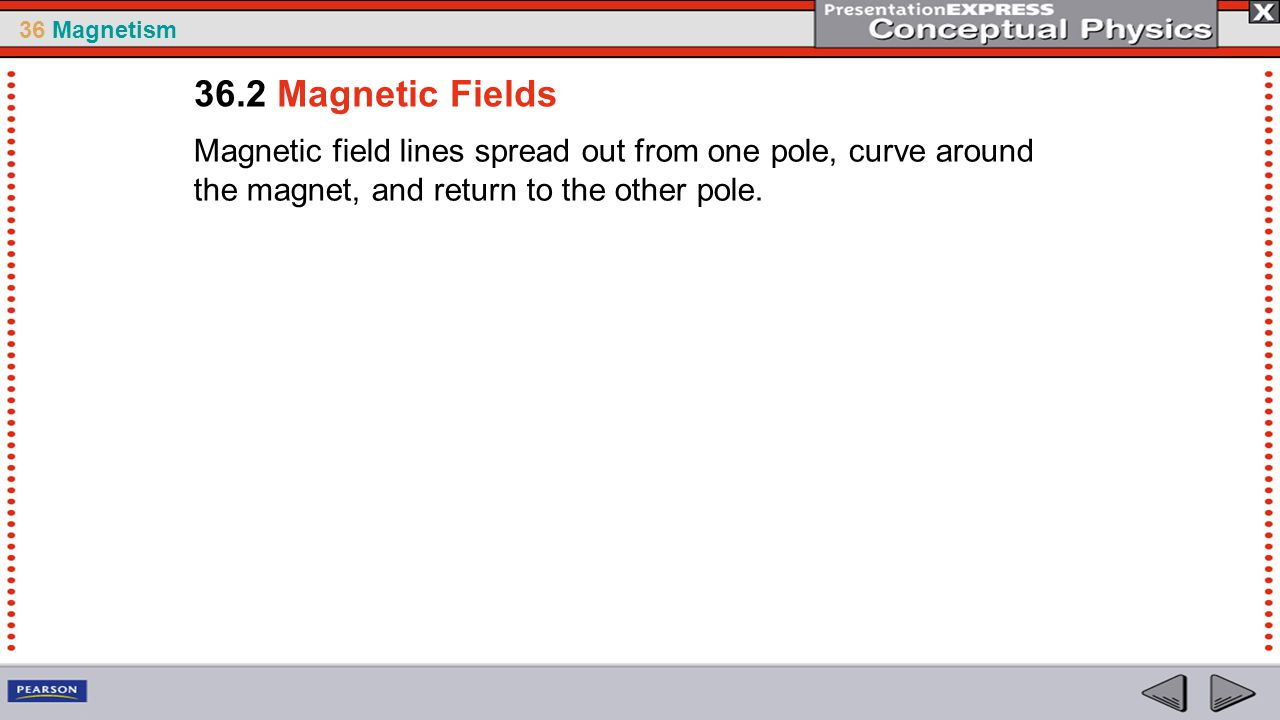 36.2 Magnetic Fields Magnetic field lines spread out from one pole, curve around the magnet, and return to the other pole.
