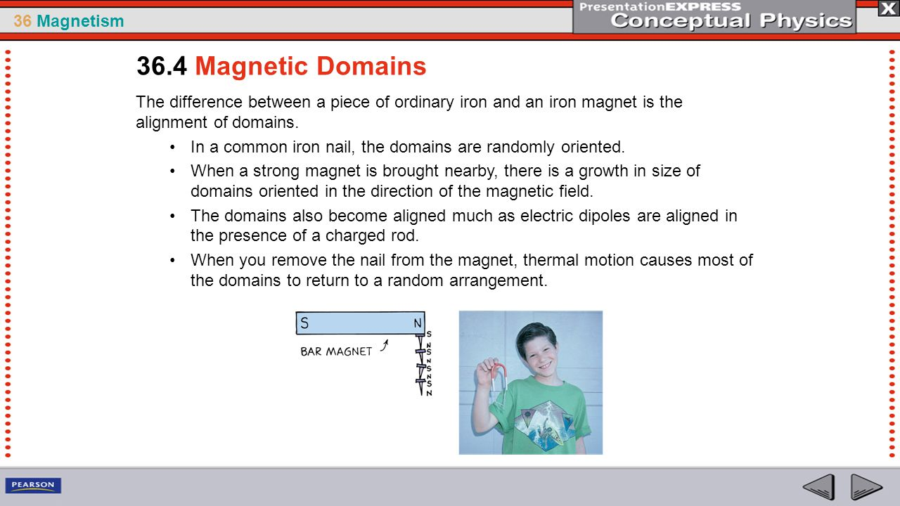 36.4 Magnetic Domains The difference between a piece of ordinary iron and an iron magnet is the alignment of domains.