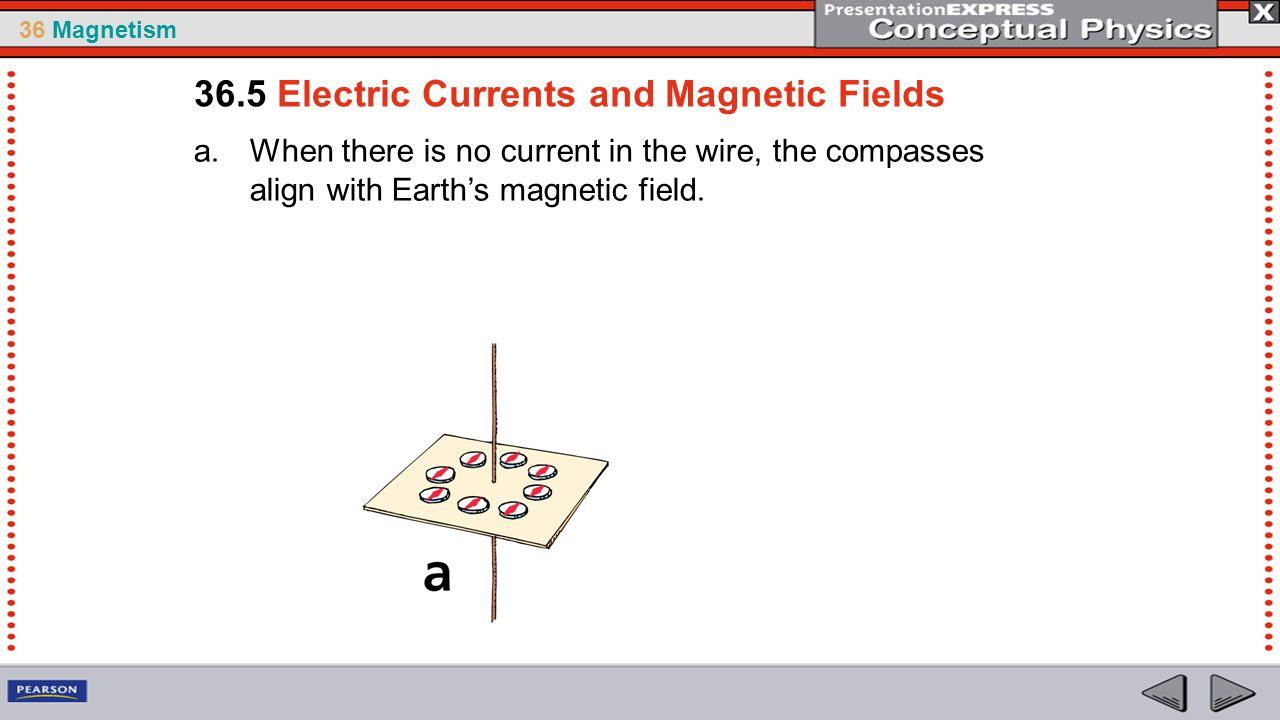 36.5 Electric Currents and Magnetic Fields