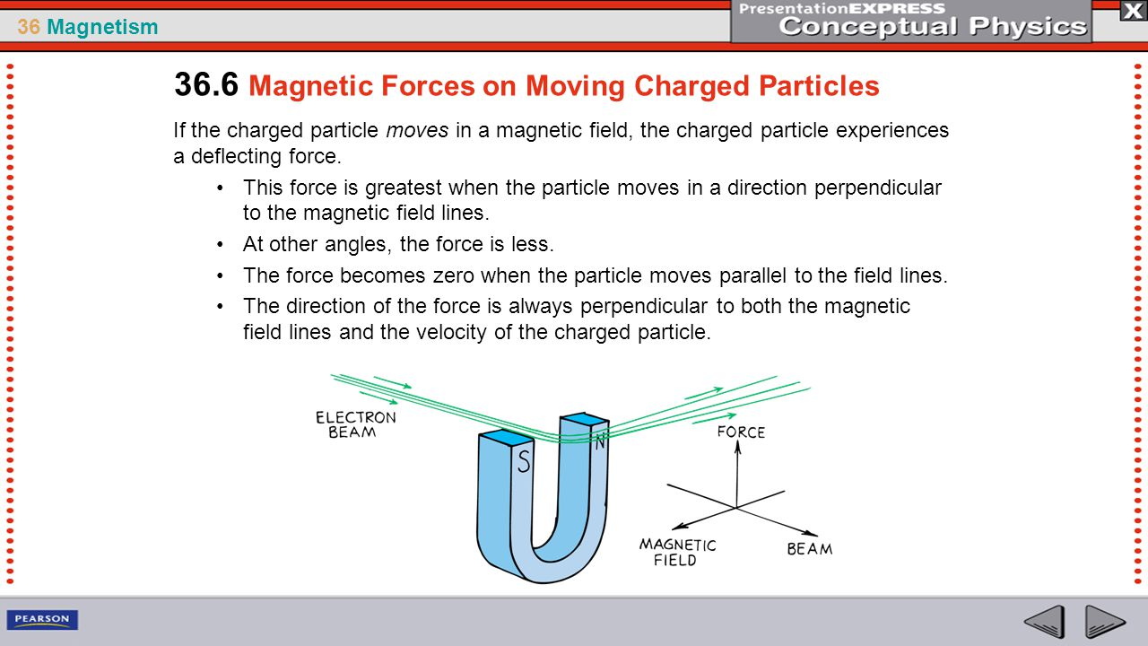 36.6 Magnetic Forces on Moving Charged Particles