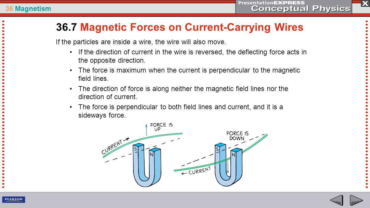 36.7 Magnetic Forces on Current-Carrying Wires