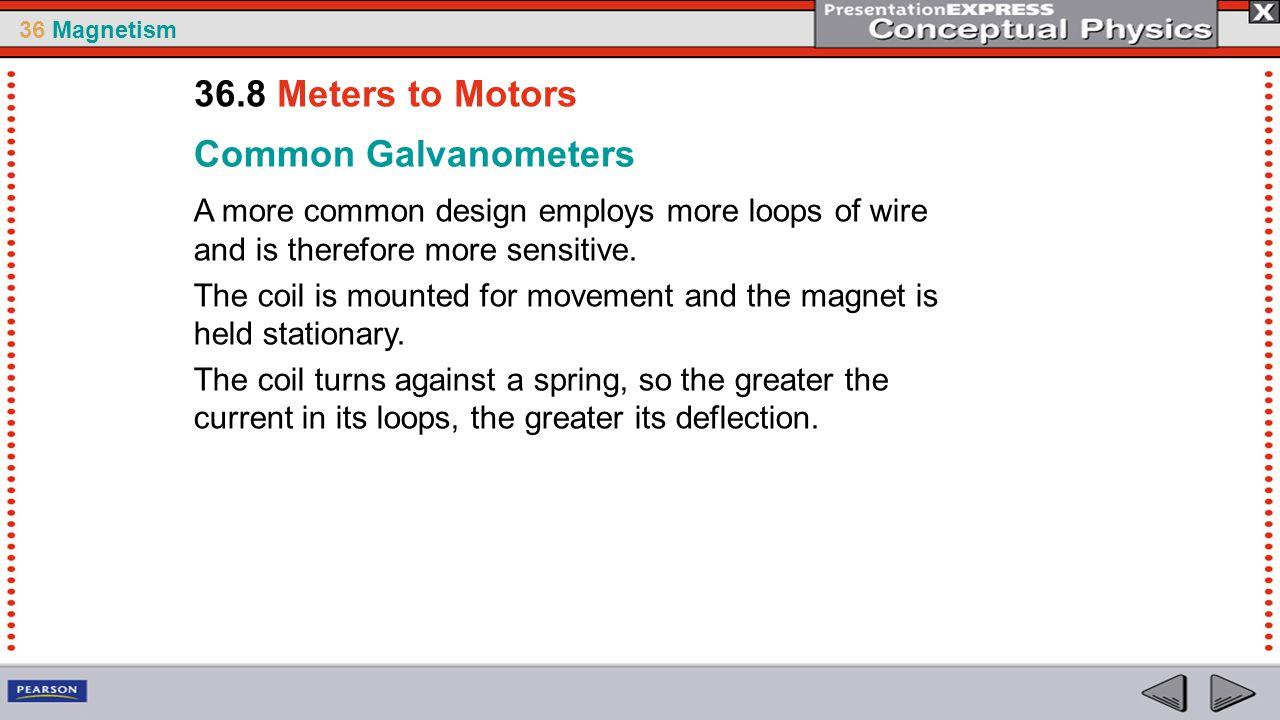 36.8 Meters to Motors Common Galvanometers