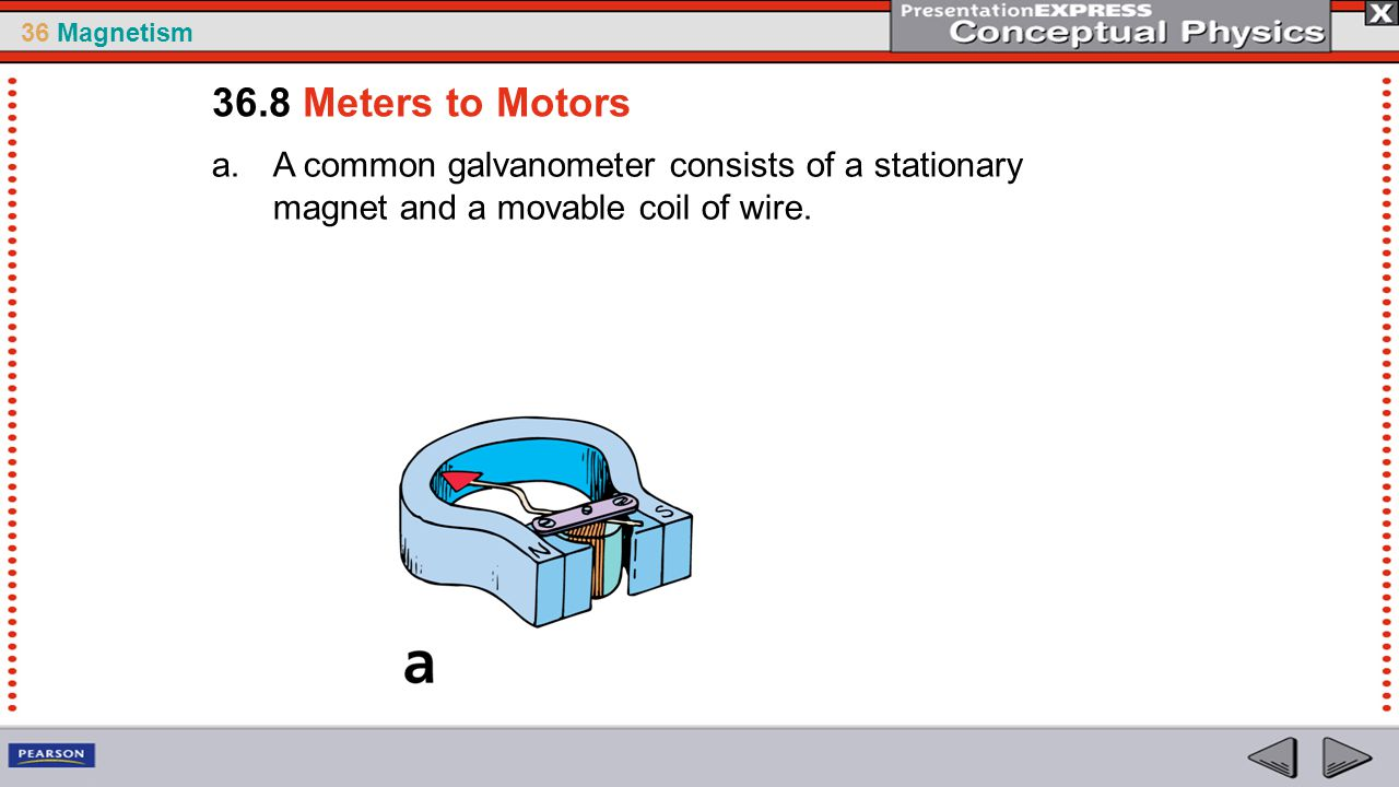 36.8 Meters to Motors A common galvanometer consists of a stationary magnet and a movable coil of wire.