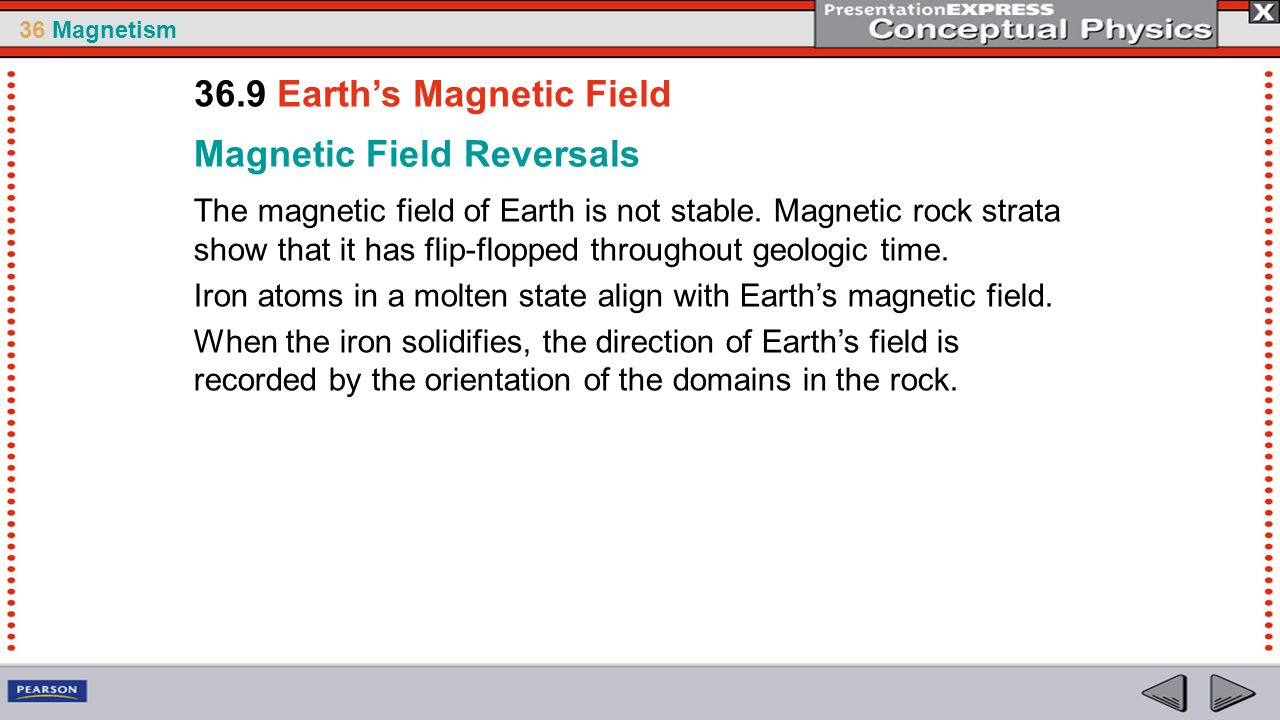 36.9 Earth's Magnetic Field
