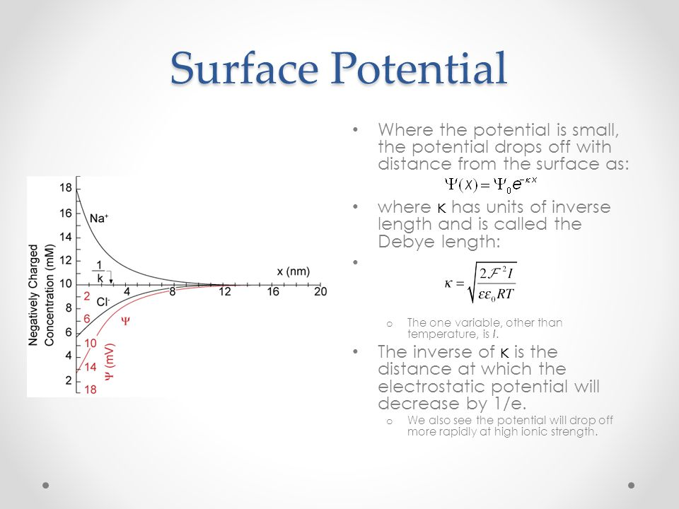 Surface Potential Where the potential is small, the potential drops off with distance from the surface as: