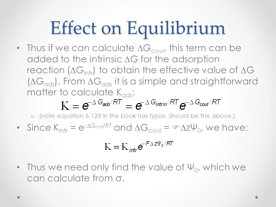 Effect on Equilibrium