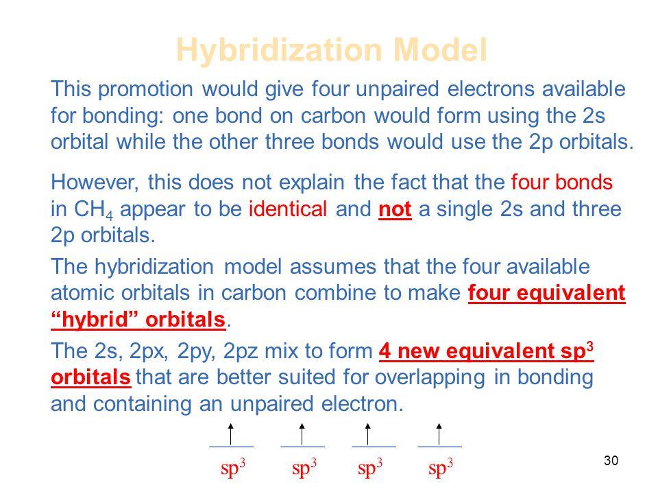 Hybridization Model