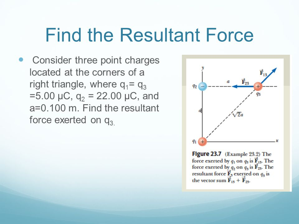 Find the Resultant Force
