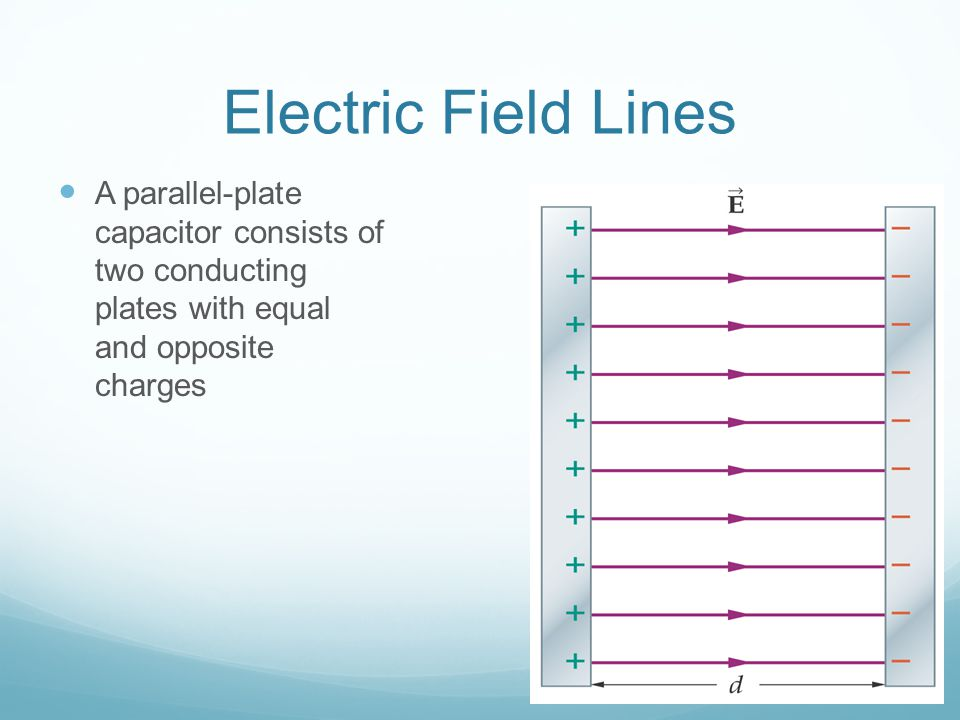 Electric Field Lines A parallel-plate capacitor consists of two conducting plates with equal and opposite charges.