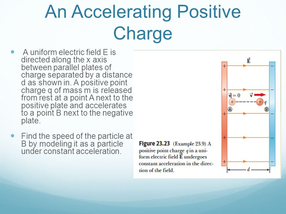 An Accelerating Positive Charge