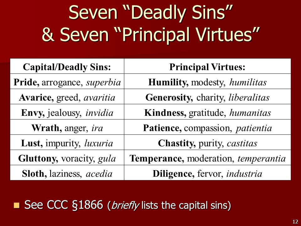 seven virtues vs seven sins The seven deadly sins which are also contrary to the seven virtues these sins are often thought to be abuses or excessive versions of one's natural.
