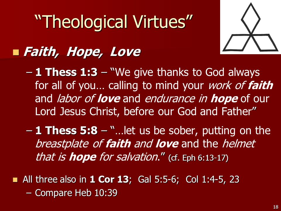 Theological Virtues