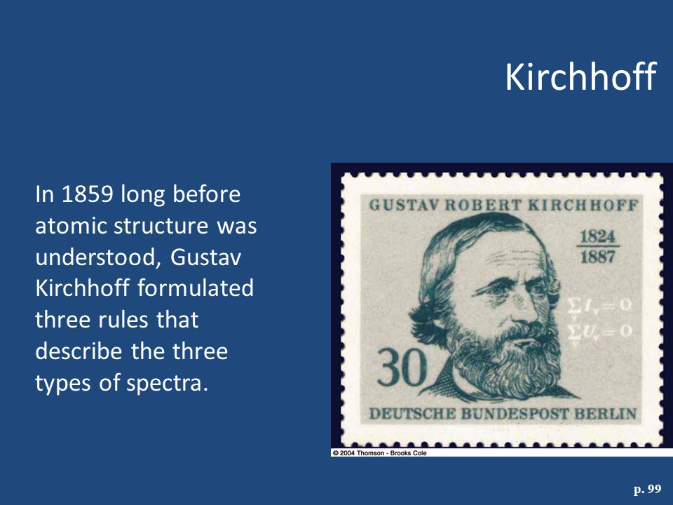 Kirchhoff In 1859 long before atomic structure was understood, Gustav Kirchhoff formulated three rules that describe the three types of spectra.