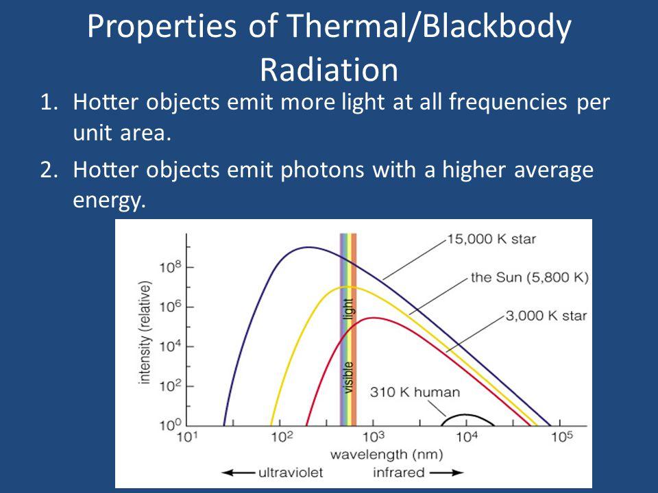 Properties of Thermal/Blackbody Radiation