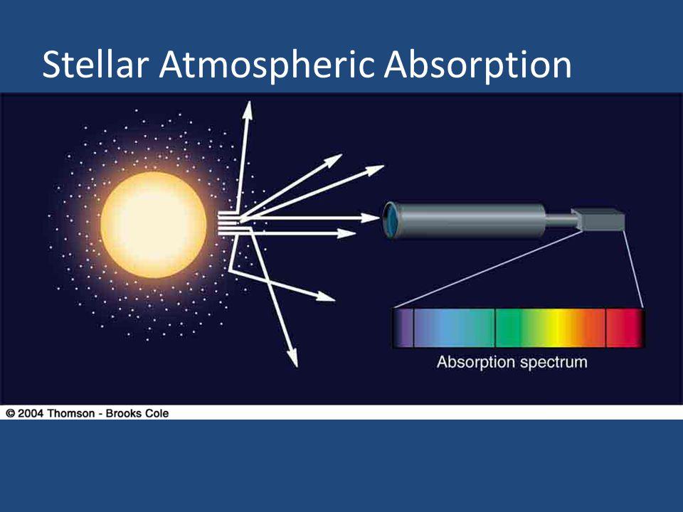 Stellar Atmospheric Absorption