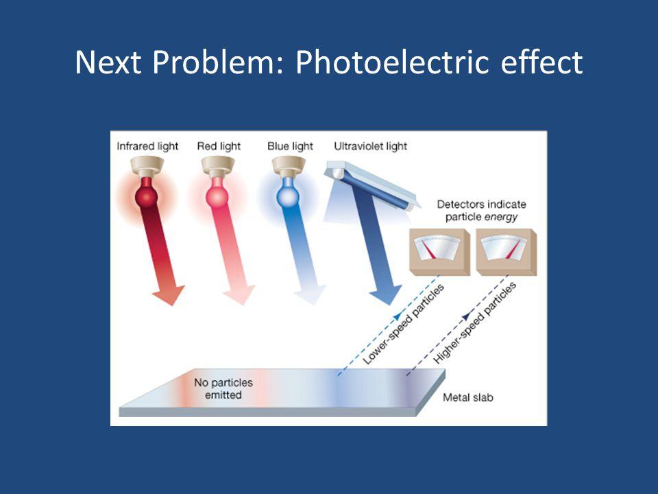 Next Problem: Photoelectric effect