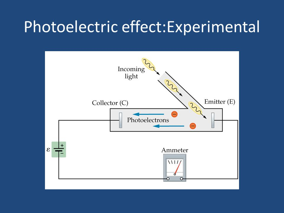 Photoelectric effect:Experimental