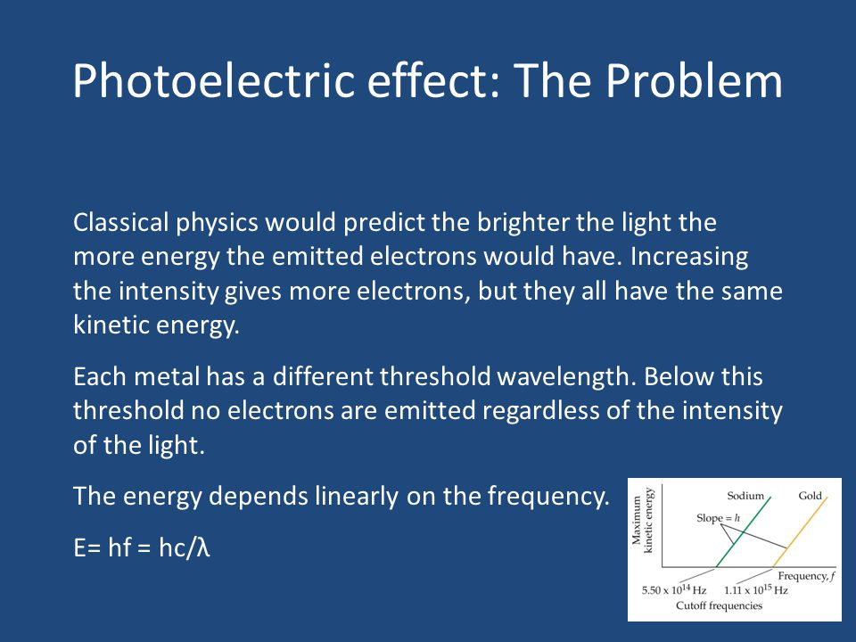 Photoelectric effect: The Problem