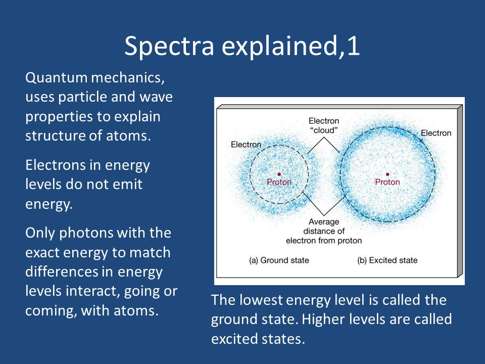Spectra explained,1 Quantum mechanics, uses particle and wave properties to explain structure of atoms.