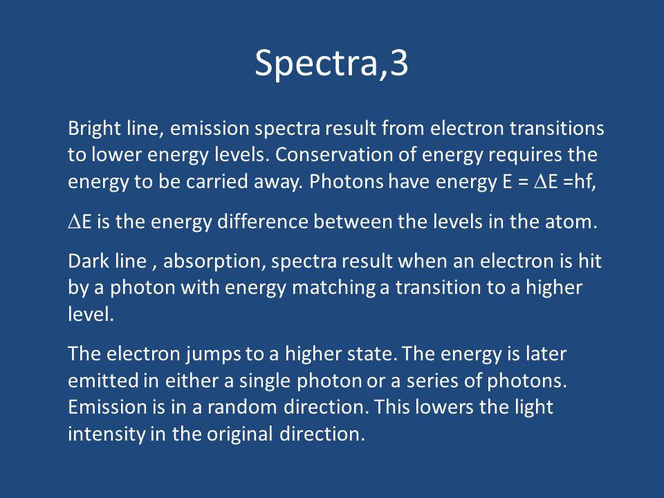 Spectra,3