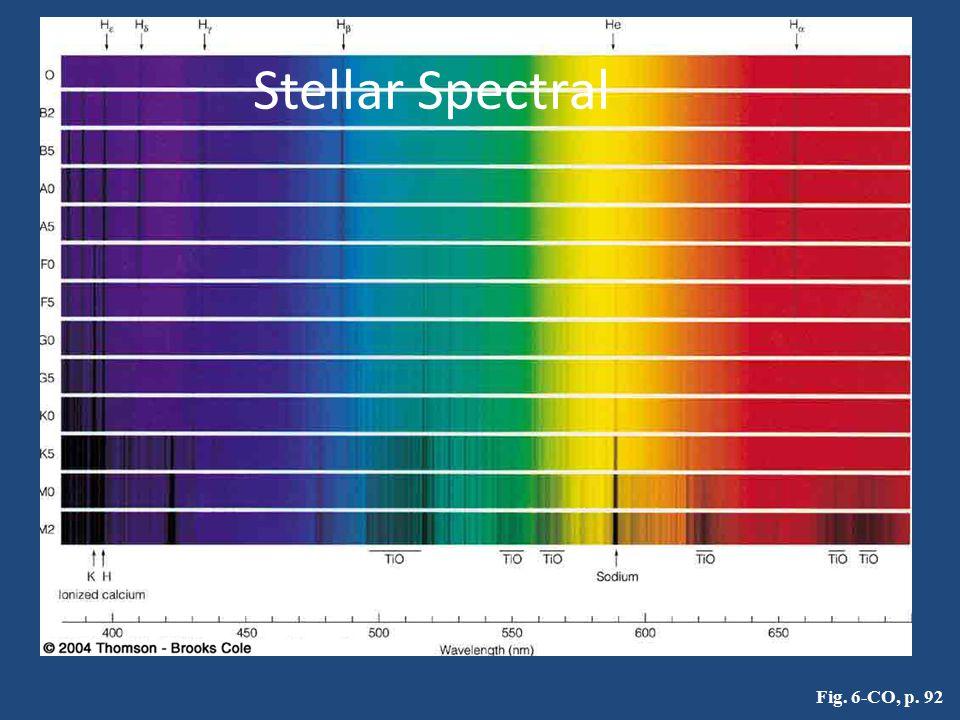 Stellar Spectral Fig. 6-CO, p. 92