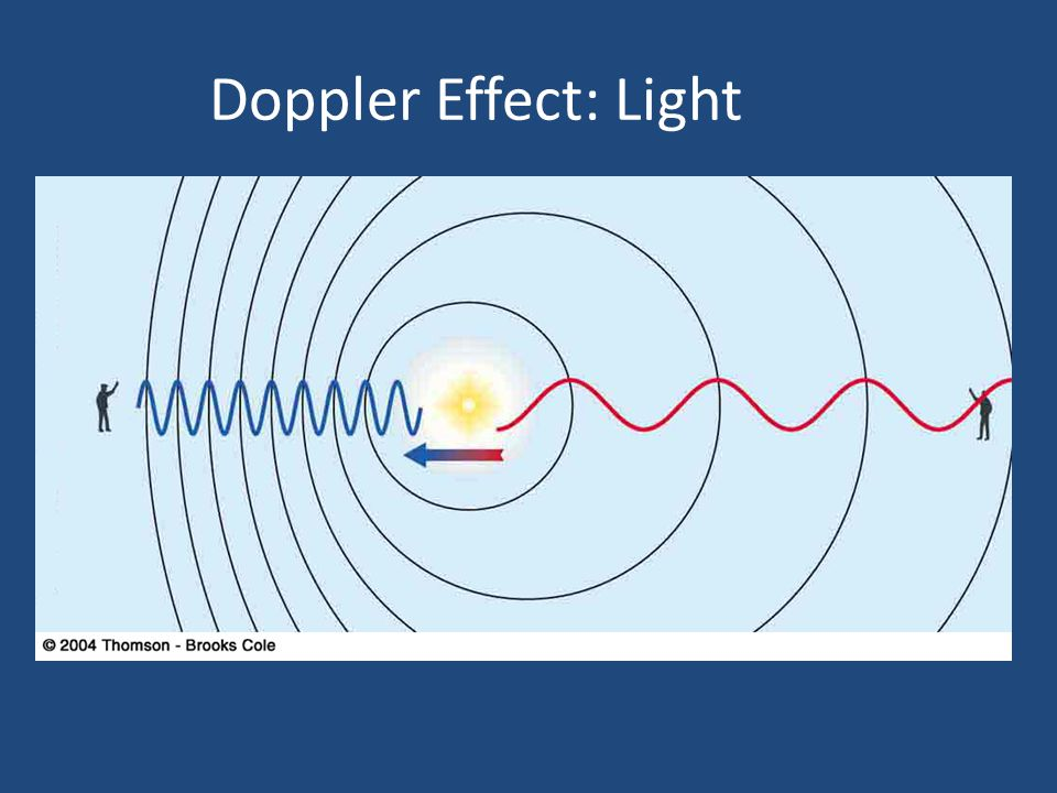 How the Doppler Effect Works