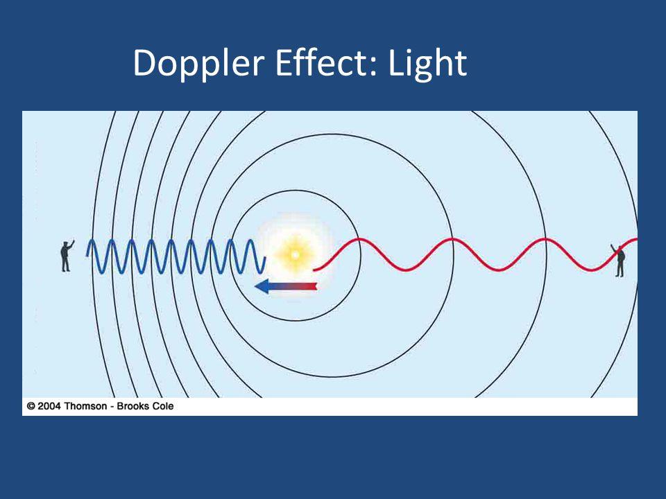 Doppler Effect: Light