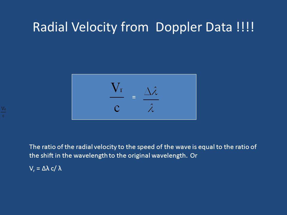 Radial Velocity from Doppler Data !!!!