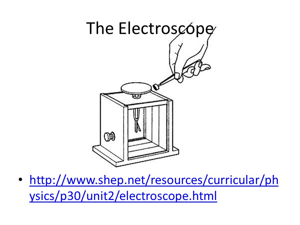 The Electroscope http://www.shep.net/resources/curricular/physics/p30/unit2/electroscope.html