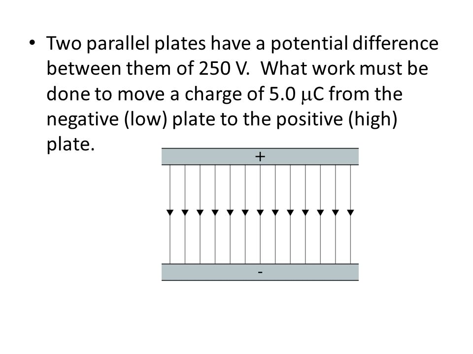 Two parallel plates have a potential difference between them of 250 V