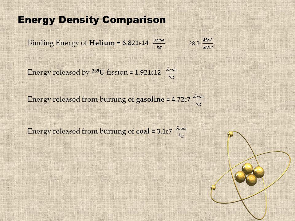 Energy Density Comparison