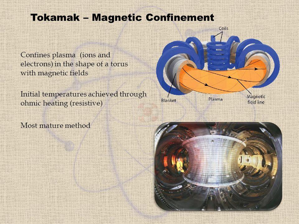 Tokamak – Magnetic Confinement