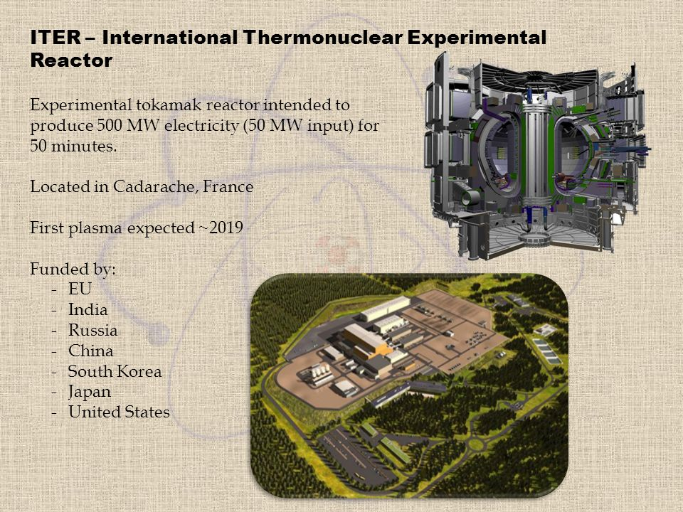 ITER – International Thermonuclear Experimental Reactor