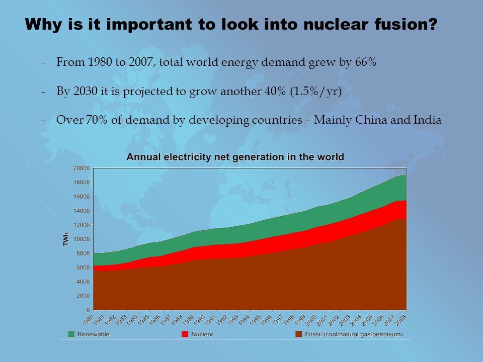Why is it important to look into nuclear fusion