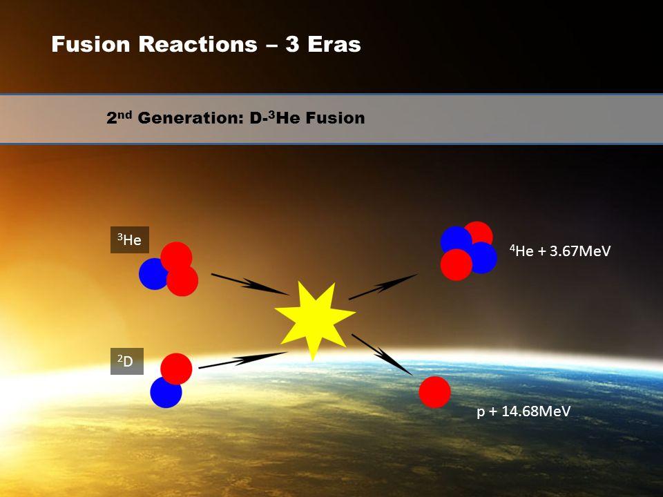 Fusion Reactions – 3 Eras