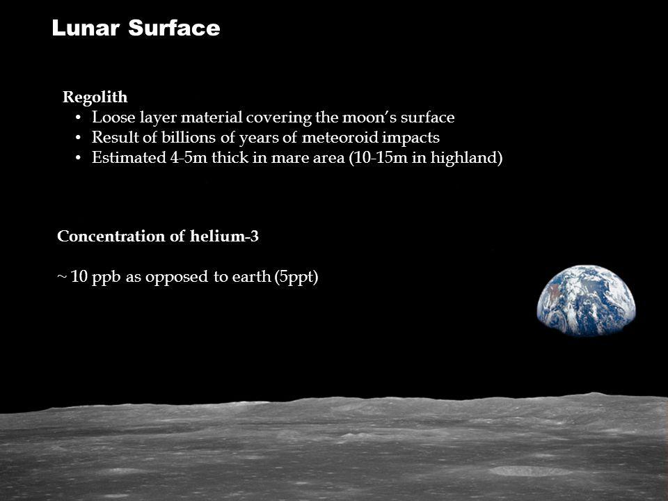 Lunar Surface Regolith