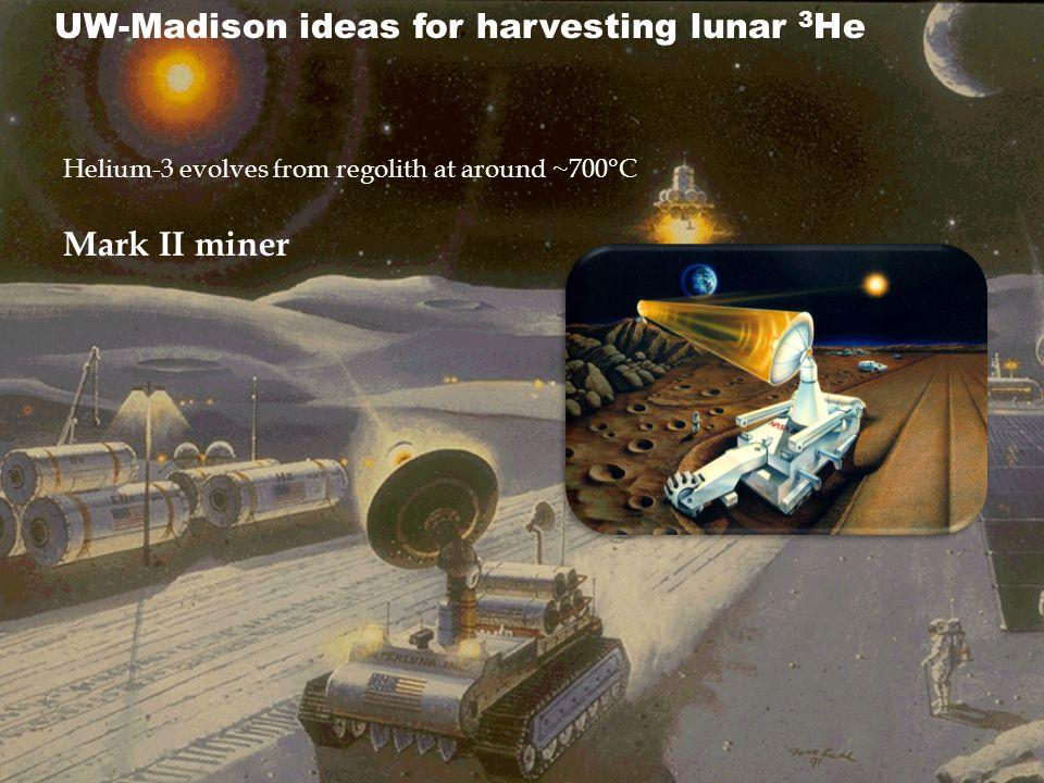 UW-Madison ideas for harvesting lunar 3He