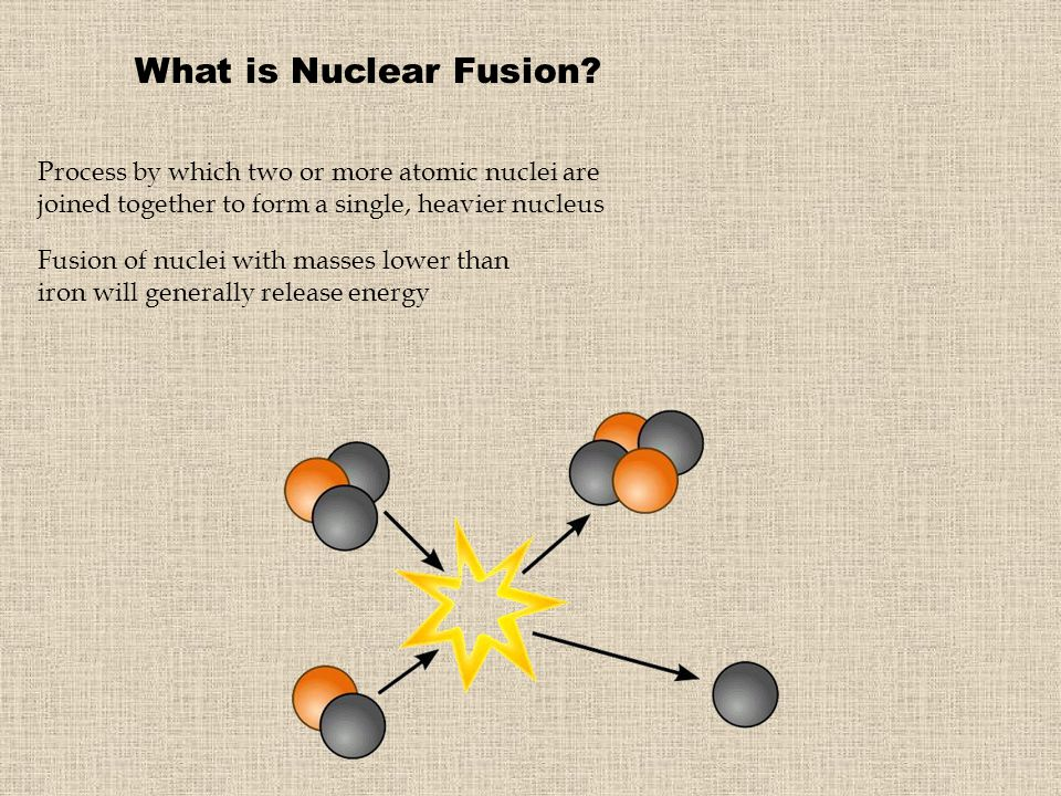 What is Nuclear Fusion Process by which two or more atomic nuclei are joined together to form a single, heavier nucleus.
