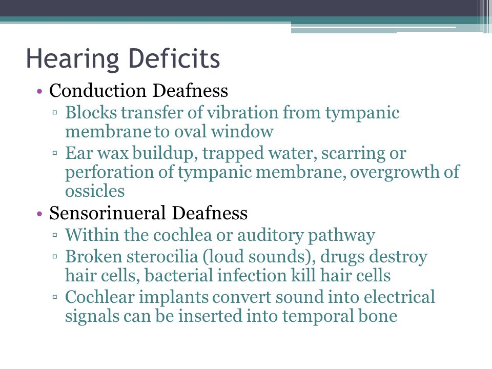Hearing Deficits Conduction Deafness Sensorinueral Deafness