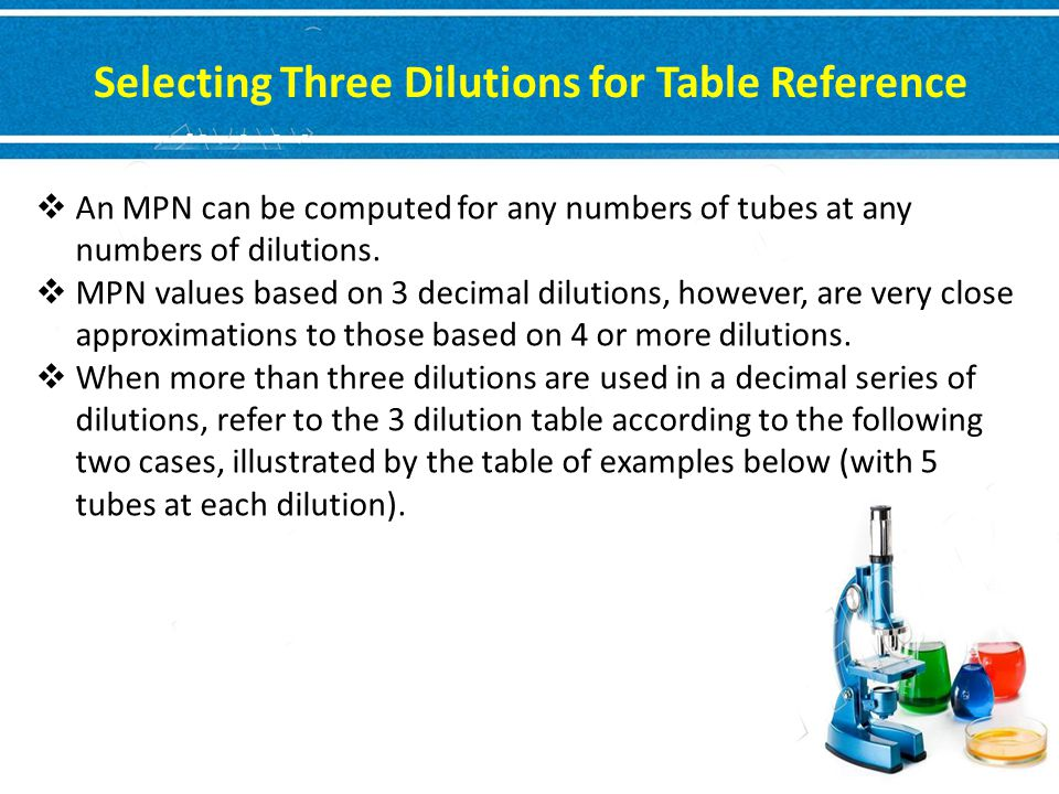 Selecting Three Dilutions for Table Reference