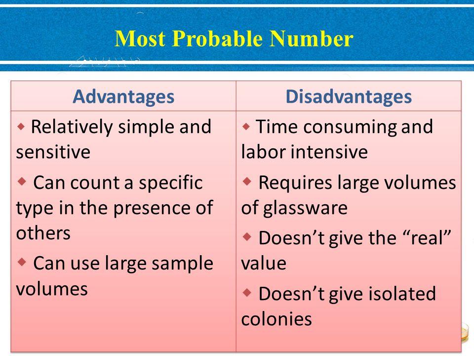 Most Probable Number Advantages Disadvantages