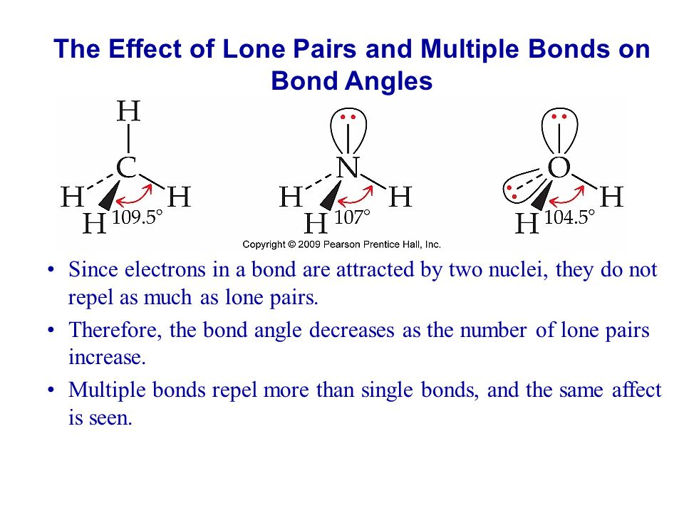 The Effect of Lone Pairs and Multiple Bonds on Bond Angles