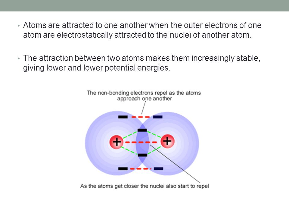Atoms are attracted to one another when the outer electrons of one atom are electrostatically attracted to the nuclei of another atom.