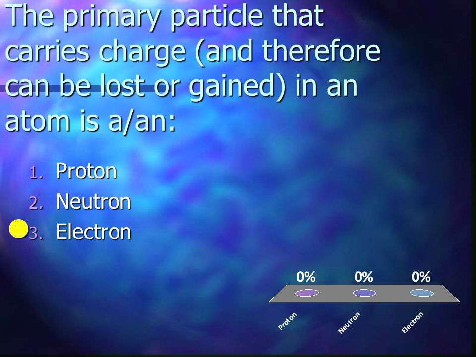 The primary particle that carries charge (and therefore can be lost or gained) in an atom is a/an: