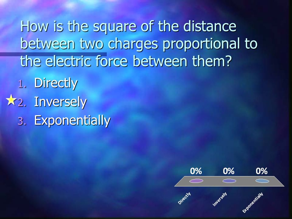 How is the square of the distance between two charges proportional to the electric force between them