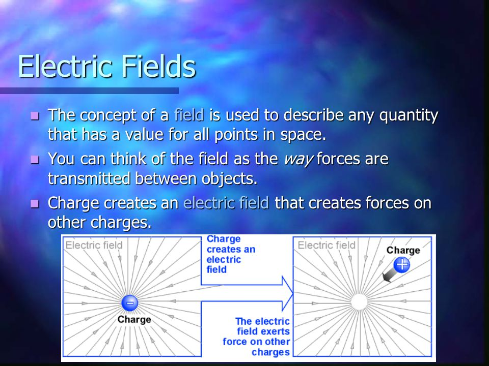 Electric Fields The concept of a field is used to describe any quantity that has a value for all points in space.