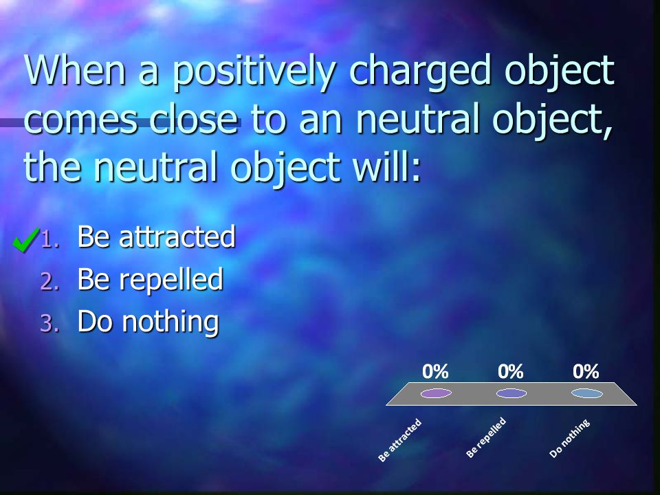 When a positively charged object comes close to an neutral object, the neutral object will: