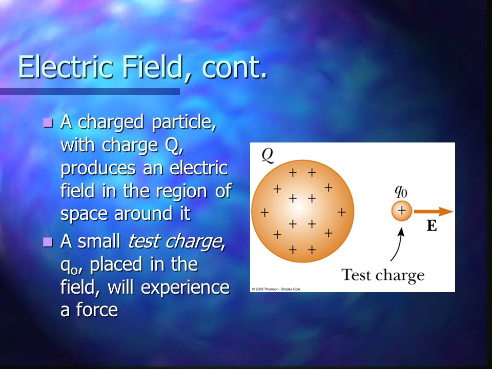 Electric Field, cont. A charged particle, with charge Q, produces an electric field in the region of space around it.